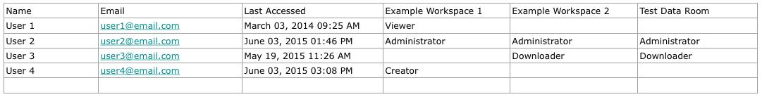 User_Export_List